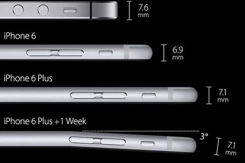 Bendgate: l'iPhone 6 Plus si piega davvero?