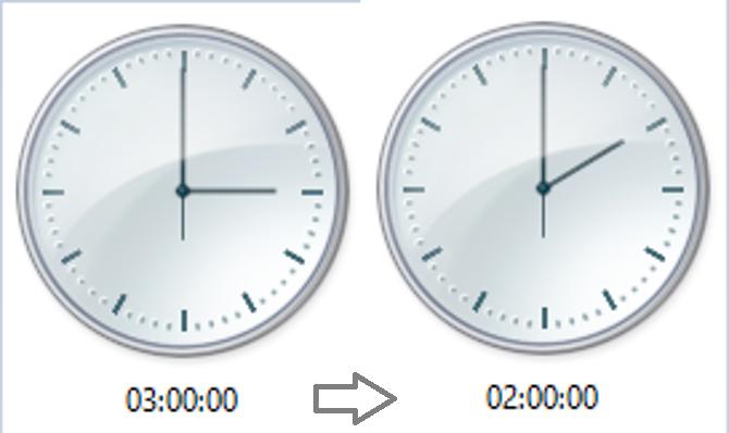 Ritorna l'ora legale, si dormirà un'ora in più: ecco quando spostare le lancette