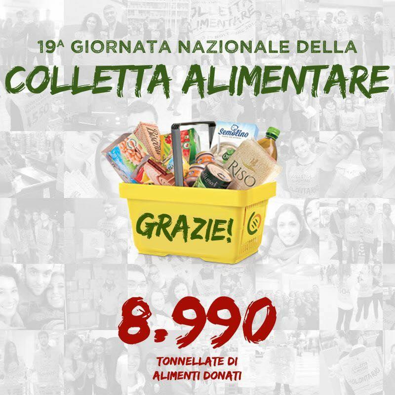 Colletta Alimentare 2015. In Sicilia raccolte 446 tonnellate di alimenti