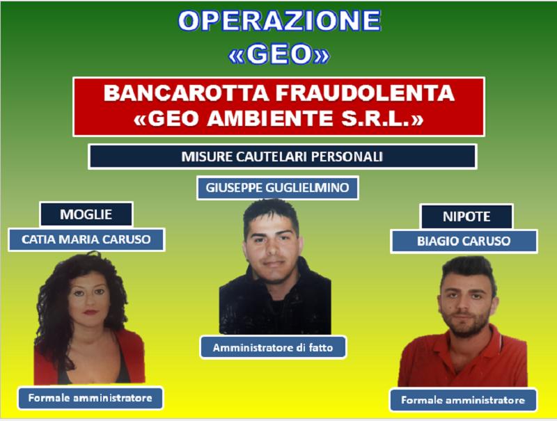 Guardia di Finanza sequestra 2,5 milioni di euro a società catanese