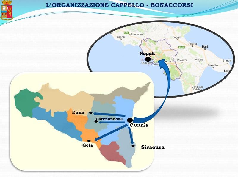 Dalla città ai paesi, dai rifiuti all'energia rinnovabile: il clan Cappello-Bonaccorsi tra Sicilia e Calabria