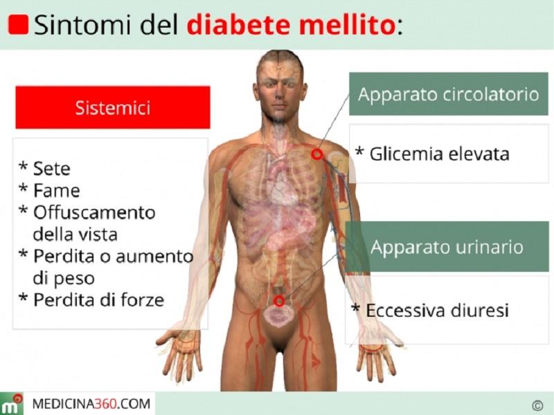perdita di peso nel diabete mellito