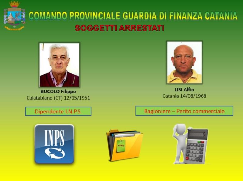 """""""Podere Mafioso"""", un ragioniere e un impiegato INPS facilitavano l'organizzazione in cambio di auto e 800 euro a settimana"""