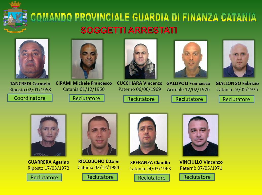 """Operazione """"Podere Mafioso"""", FOTO, NOMI e INTERCETTAZIONI"""