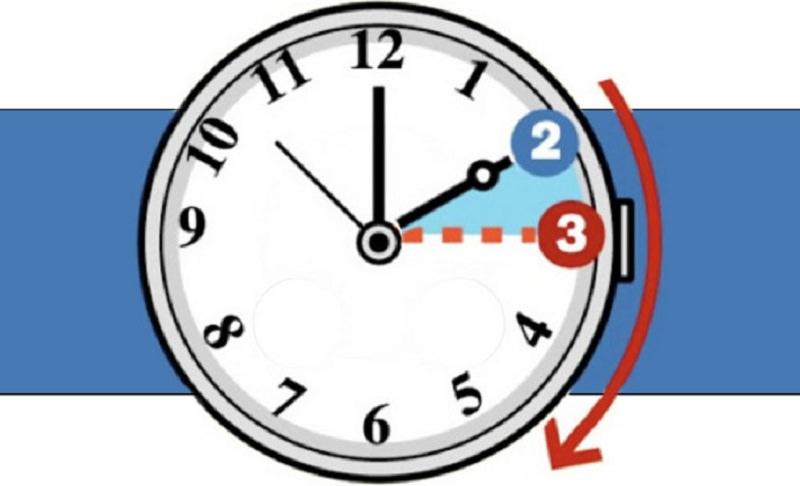 Stanotte si dormirà un'ora in meno, torna l'ora legale