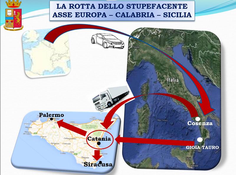 """Operazione """"Double track"""": FOTO e VIDEO del traffico di stupefacenti tra Catania, Palermo e Calabria"""