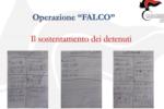 Operazione Falco: le estorsioni per il sostegno ai detenuti, il rispetto e le intercettazioni