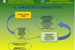 Dipendenti asserviti in cambio di denaro, climatizzatori e posti di lavoro: come funzionava il circuito di corruzione di Riscossione Sicilia
