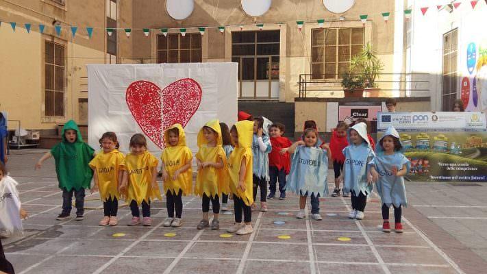 Progetti innovativi all'Istituto Comprensivo XX Settembre di Catania: valorizzare le competenze di base sin dalla scuola dell'infanzia