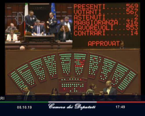 Taglio dei parlamentari approvato, 553 i favorevoli, 14 i contrari: ecco cosa cambierà