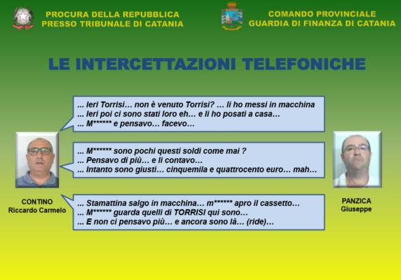 """Operazione """"Buche d'Oro"""" a Catania, giro di """"mazzette"""" tra gli appalti Anas: 9 arresti, NOMI, VIDEO e FOTO"""