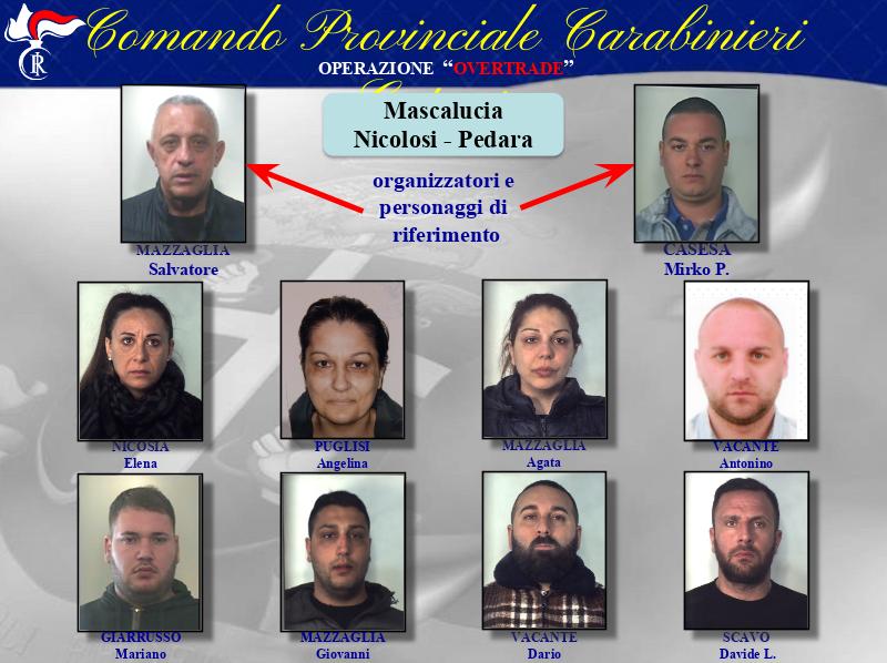 I movimenti della droga sul territorio siciliano del clan dei Santapaola-Ercolano e del Malpassotu