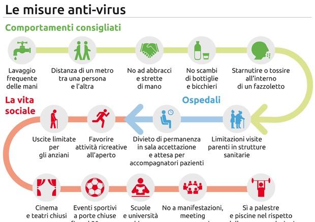 Coronavirus, approvato il nuovo decreto legge in Senato: come cambia lo stile di vita?