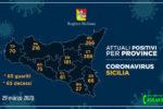 Coronavirus in Sicilia, i DATI per PROVINCIA: Catania prima per contagi, decessi e guariti