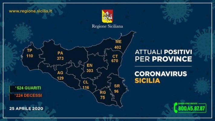 Situazione Coronavirus in Sicilia: i casi provincia per provincia