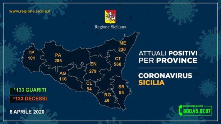 Coronavirus, ecco i casi nelle varie province della Sicilia: contagi crescono più lentamente