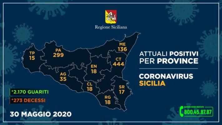 Emergenza sanitaria in Sicilia: gli attuali positivi provincia per provincia
