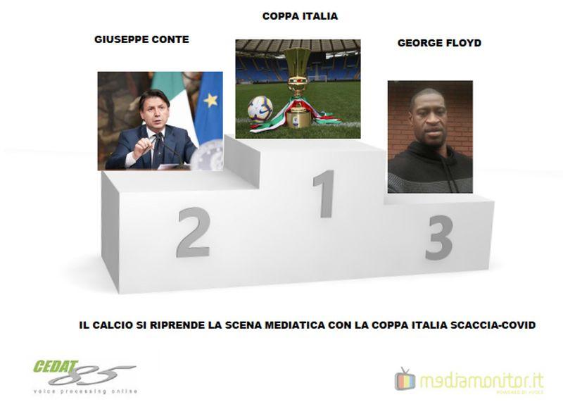La Coppa Italia post-Covid restituisce la scena mediatica al calcio
