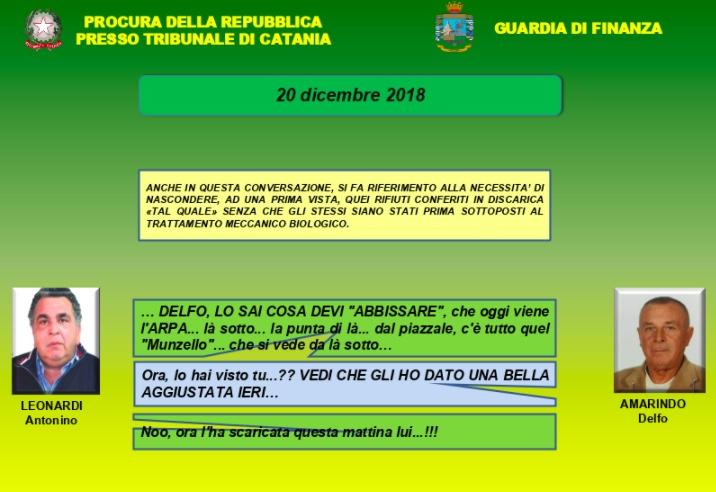 Discarica di Lentini, gli accordi con i Nardo sulla gestione degli impianti della famiglia Leonardi – LE INTERCETTAZIONI