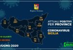 Positivi in Sicilia, il quadro aggiornato provincia per provincia: i DATI