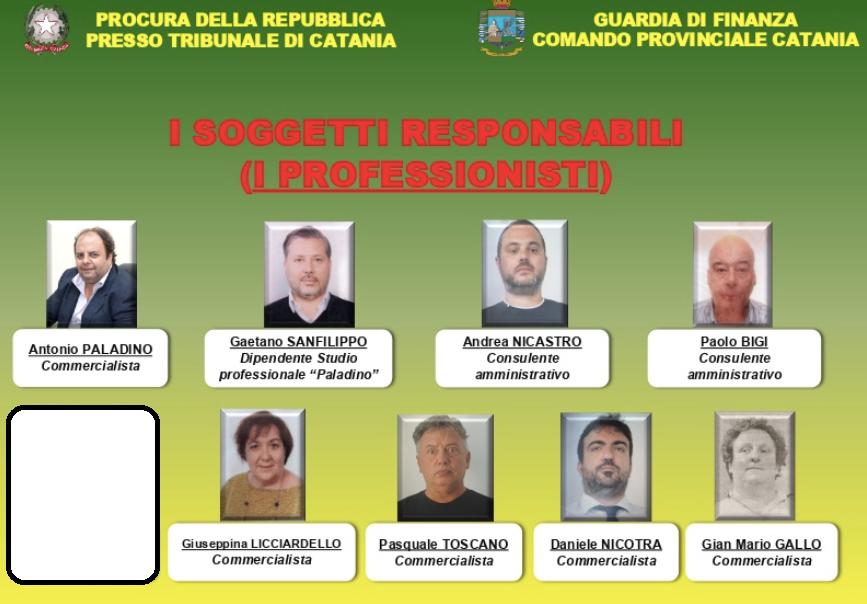 """Operazione """"Fake Credits"""": NOMI e FOTO degli indagati"""