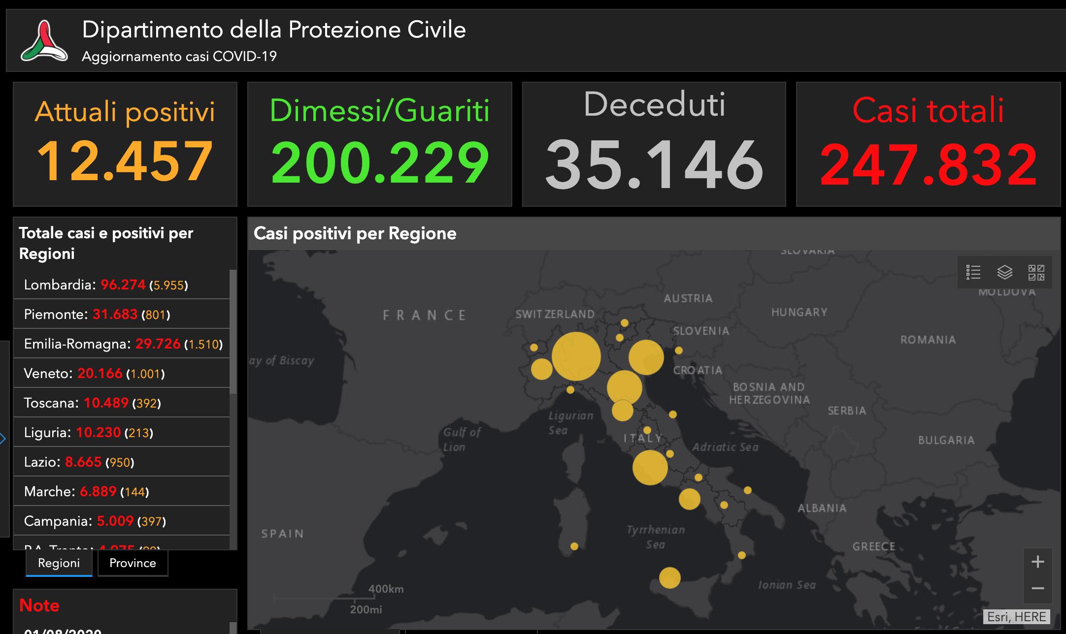 Sicilia, aumentano gli infetti da Coronavirus: in 24 ore ben 10 nuovi contagiati, 281 positivi totali