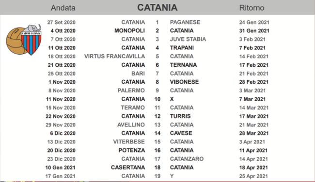 Serie C, il CALENDARIO completo del Girone C: il Catania in campo