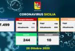 Emergenza Covid Sicilia, aumentano ancora i ricoveri: 68 dei 708 nuovi contagi in ospedale, 8 in Terapia Intensiva
