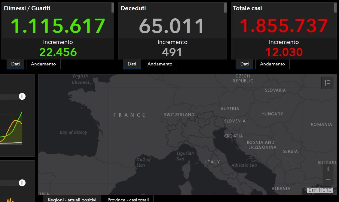 Coronavirus Italia, bollettino 14 dicembre: +12.030 positivi, 491 decessi nelle ultime 24 ore – I DATI