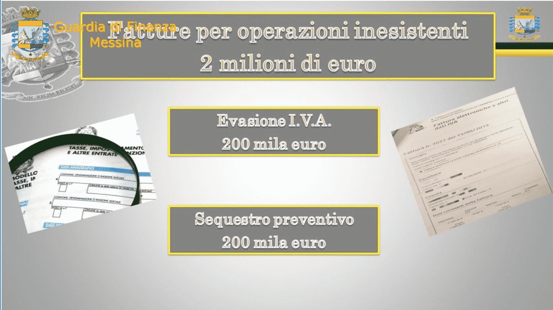 Messina, false fatture: nel mirino un noto imprenditore, evasione fiscale per oltre 2milioni di euro
