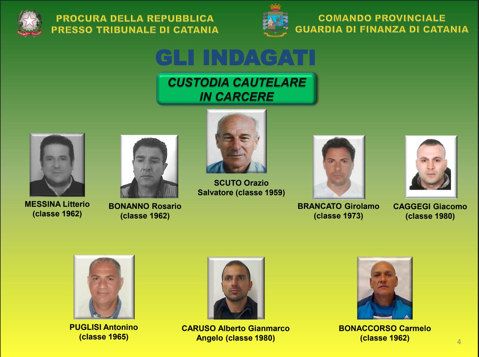 Catania, operazione Report: ecco chi sono i 18 arrestati dei clan Laudani e Santapaola