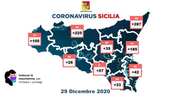 ricoveri sicilia