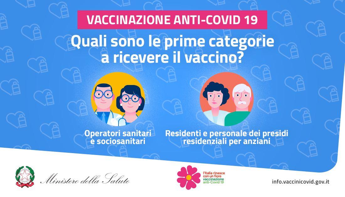 Vaccino anti-Covid, chi si può vaccinare e quando? Le risposte ai vostri dubbi e il piano del Governo