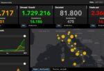 Bollettino Coronavirus Italia, i DATI aggiornati al 16 gennaio: 16.310 nuovi positivi e 475 morti