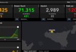 Covid Sicilia, bollettino 17 gennaio: 1.439 nuovi casi e 35 morti. A Catania oltre 400 contagi in un giorno – DATI