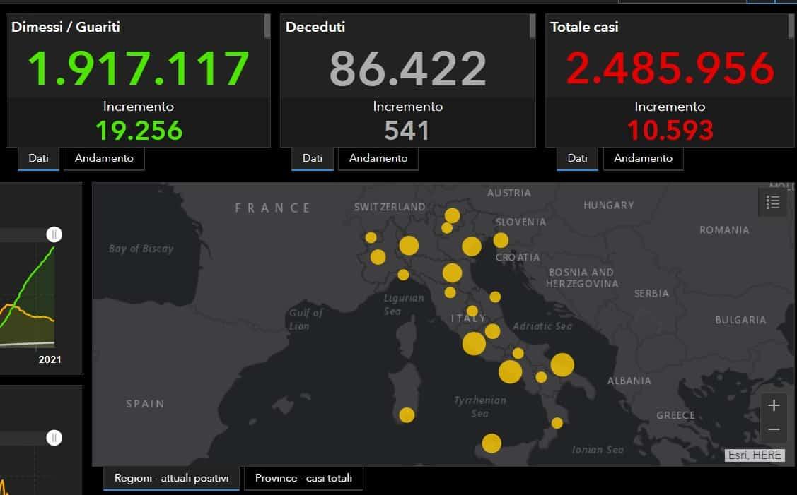 Covid Italia, i dati nazionali del Ministero della Salute: 541 morti, +10.593 nuovi casi nelle ultime 24 ore