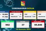 Covid Sicilia, i DATI dagli ospedali: più ricoveri e più pazienti in Terapia Intensiva. Oltre 95mila vaccini inoculati