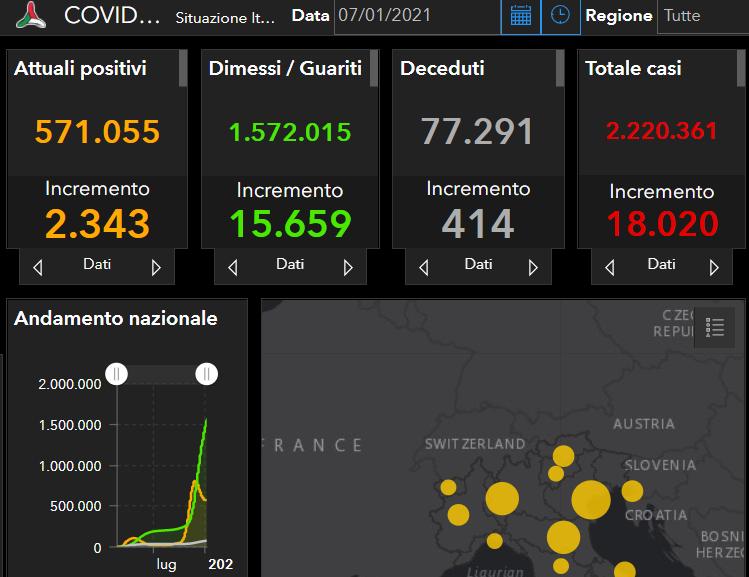 Coronavirus Italia, il bollettino del 7 gennaio: +18.020 positivi, +15.659 guariti e 414 morti – DATI