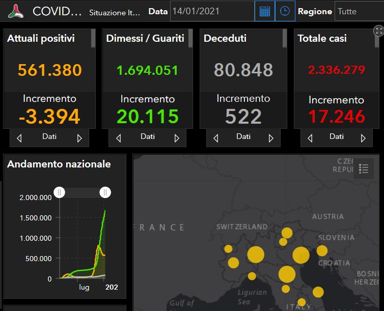 Coronavirus Italia, il bollettino del 14 gennaio: +17.246 positivi, +20.115 guariti e 522 morti