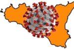 Coronavirus Sicilia, zona arancione in arrivo: le nuove misure che potrebbero arrivare – DETTAGLI