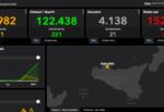Bollettino Covid Sicilia, DATI 28 febbraio: 453 nuovi casi, 21 morti. Palermo e Catania prime per contagi