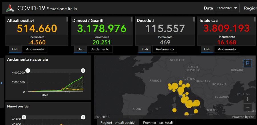 Coronavirus Italia, il bollettino di oggi: +16.168 positivi, +20.251 guariti e 469 decessi – i DATI