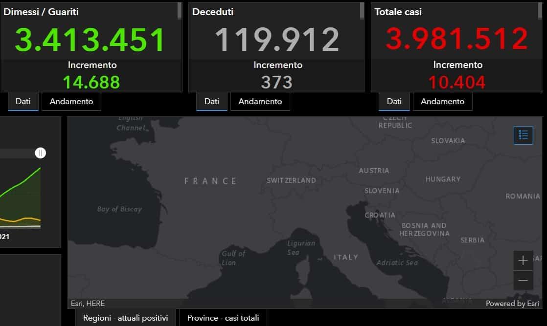 Coronavirus Italia, bollettino 27 aprile: 10.404 nuovi casi, l'aggiornamento Regione per Regione – DATI