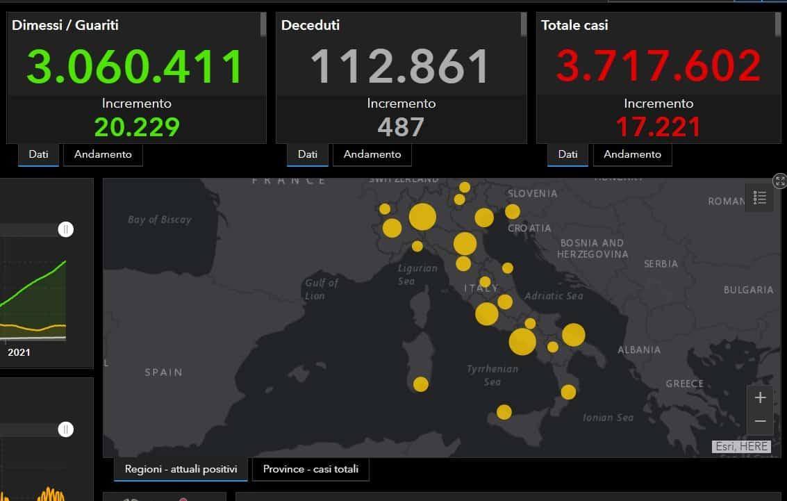 Covid Italia, i DATI dell'8 aprile: 487 morti, +17.221 positivi in un giorno – I DETTAGLI