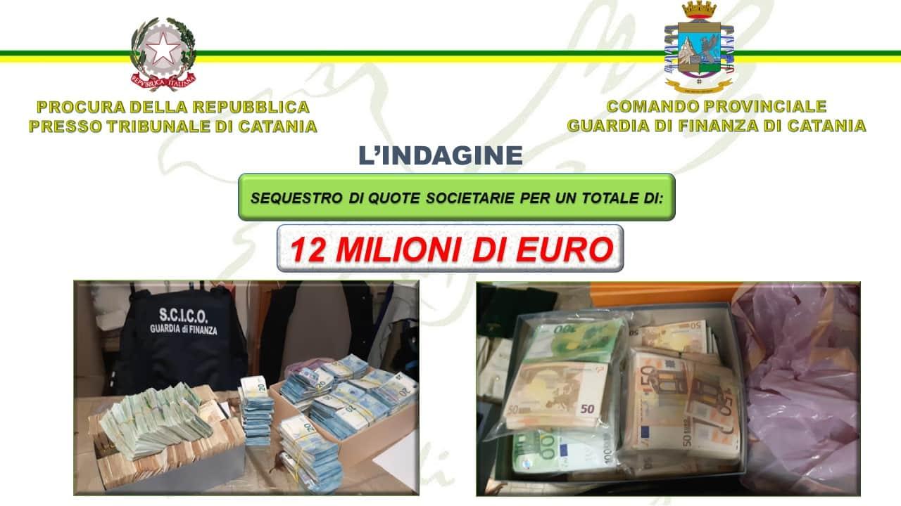Catania, i soldi sporchi del clan Scalisi (Laudani) investiti al Nord: sequestro per 12 milioni di euro – IL VIDEO