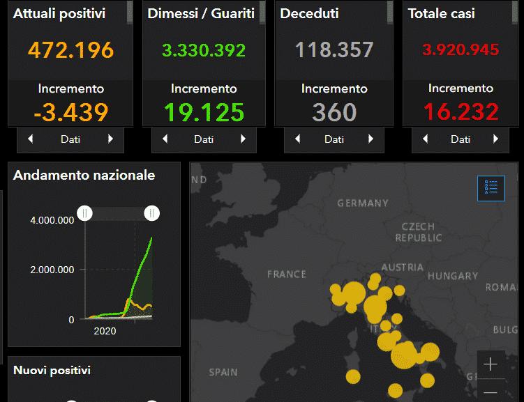 Coronavirus Italia, il DATO nazionale: 16.232 positivi, oltre 19mila guariti ma troppi decessi
