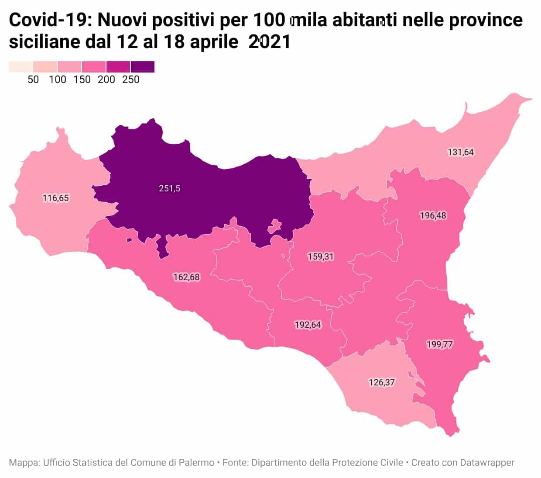 Covid, l'andamento a Palermo: 3.054 nuovi positivi dal 12 al 18 aprile