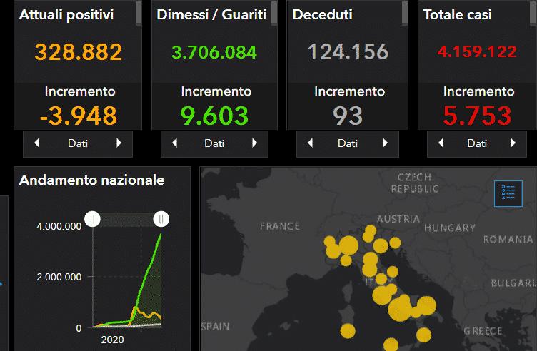 Bollettino Covid Italia domenica 16 maggio 2021: i casi per ogni Regione