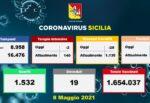 Covid Sicilia, il DATO degli ospedali: ancora in discesa ricoveri e Terapie Intensive