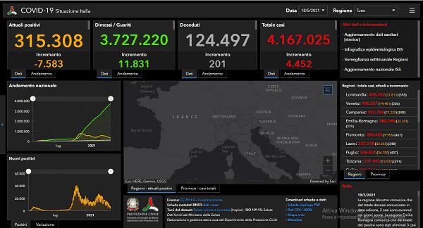 Bollettino Covid Italia, oltre 4mila nuovi positivi oggi: i contagi Regione per Regione